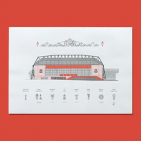 Liverpool Football Club Anfield Stadium Print