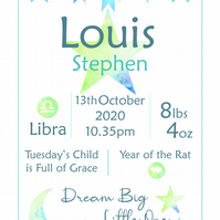 Personalised New Baby Gift, Baby Name Wall Art, Christening Gift, Digital File