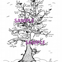 Tree Map of Angel Pubs
