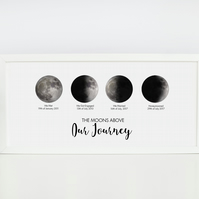personalised moon phase print, picture of the moon on a certain date