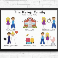 Personalised 'Special Occasions'' Cartoon Print.