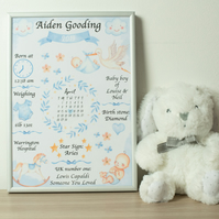 "A4 Personalised Blue ""on the day you were born print"""
