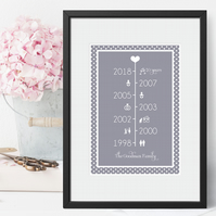 Timeline Personalised Print, anniversary or wedding gift