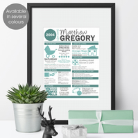 Personalised Birthday Print, On This Day, birthday gift for him