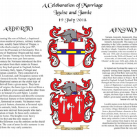 Double Coat of Arms with Name Meanings Personalised Wedding Day Print