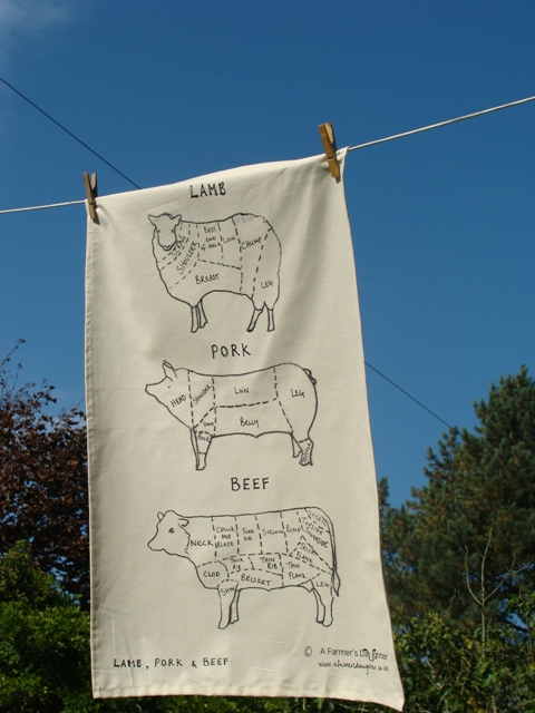 Meat Cuts Tea Towel