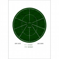 Cricket fielding positions screenprint