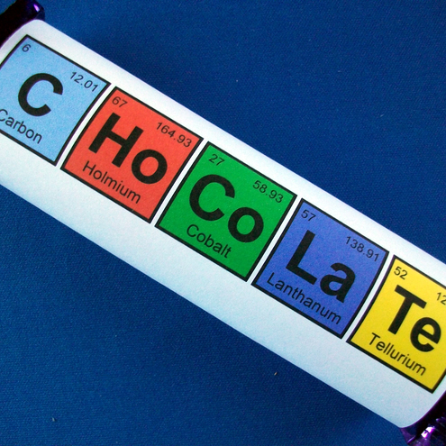 Science Chocolate Bar Wrapper: Periodic Table: Printable PDF