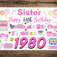 40th Birthday Card For SISTER
