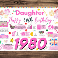 40th Birthday Card For DAUGHTER