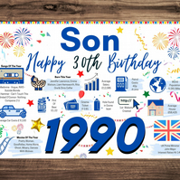 30th Birthday Card For SON