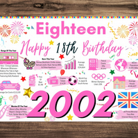 18th Birthday Card For Her Daughter Sister Girl