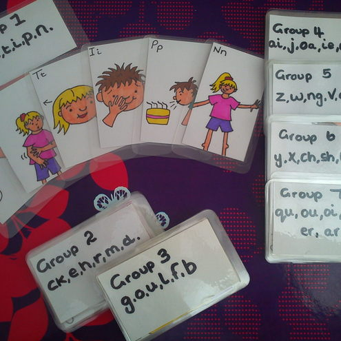 Jolly Phonics action cards