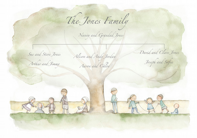 Family Heritage Tree artprint personalised