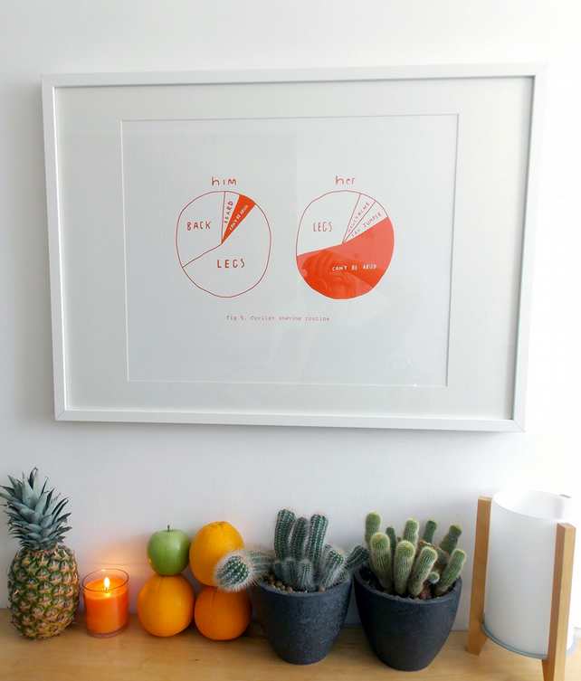 Him & Her Cyclist Shaving Routine Screen Print ORANGE - wall art