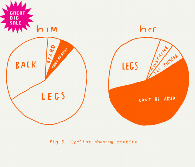 SALE Him & Her Cyclist Shaving Routine Screen Print ORANGE - wall art