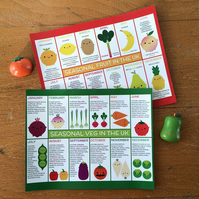 UK Seasonal Fruit and Vegetables Charts - Set of 2 Kawaii Fridge Magnets