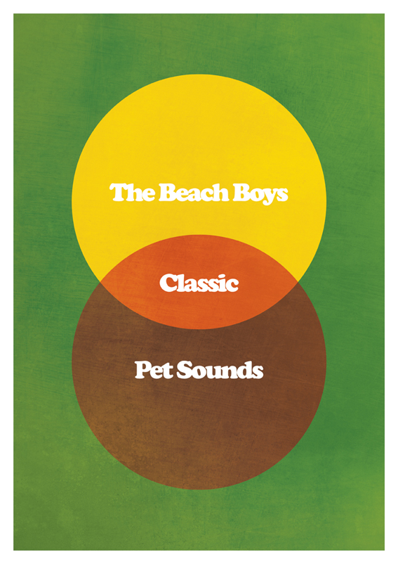 The Beach Boys - Pet Sounds A3 poster