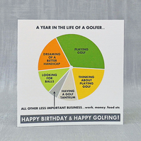 Golf Birthday Card & Gift Tag.  FREE UK Postage.