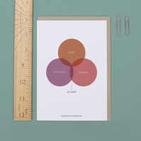 Mum Venn Diagram: Mother's Day Card