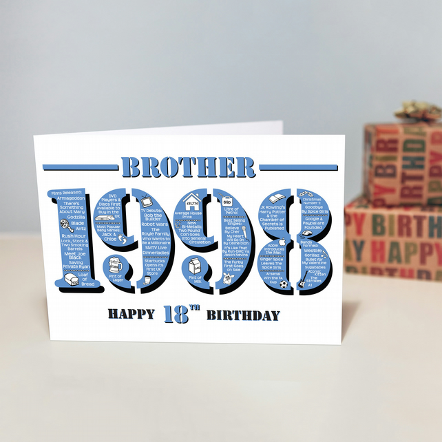 Happy 18th Birthday Brother Greetings Card