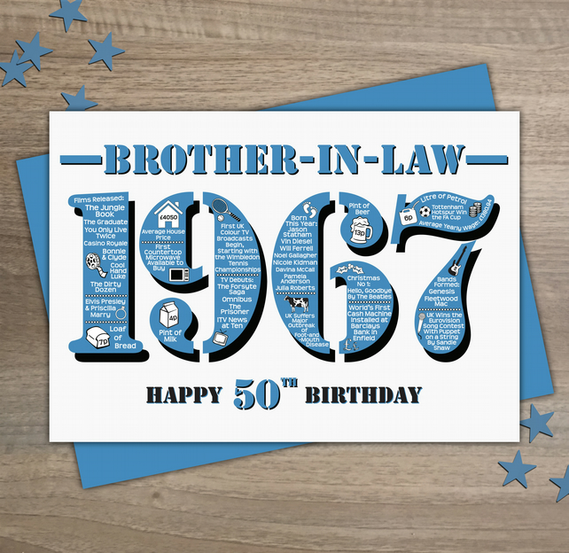 Happy 50th Birthday Brother In Law Greetings Ca Folksy