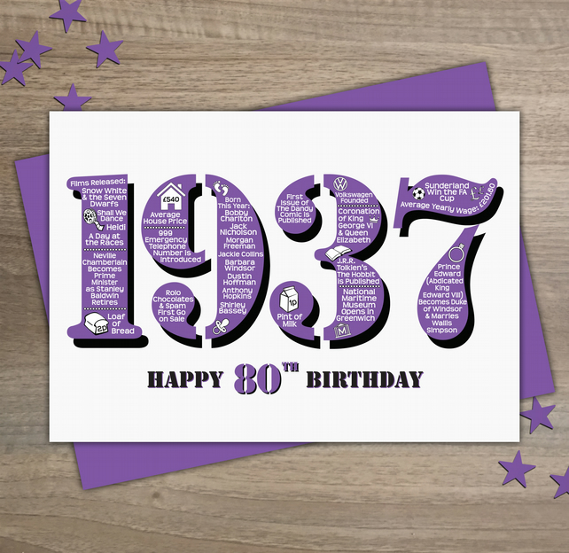 Happy 80th Birthday Female Womens Year of Birth Greetings Card Born 1937 - Facts