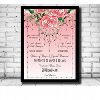 10 Things i love about mum print, we love our mum gift, mum love print
