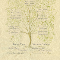 Family Tree Print, Custom Gift Parents, Personalised gift in laws, ancestry art
