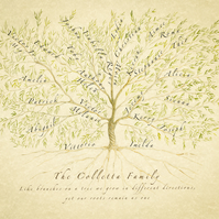 Family Tree Print, Custom Family Tree, Ancestry Chart, Gift for Parents,