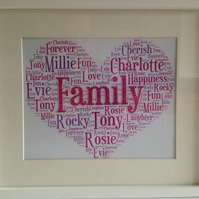Family picture with words. Personalised Art. family names Home Decor
