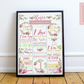 Beautiful Bright Floral Themed First Birthday Chalkboard Poster