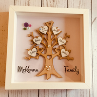 FAMILY TREE FRAME PERSONALISED