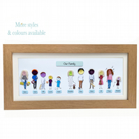 Fun family portrait.Personalised family portrait. Christmas gift for parents