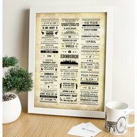 Edinburgh Facts Print