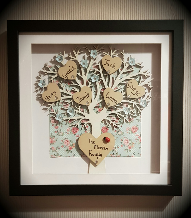 Family Tree personalised