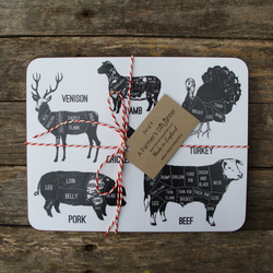 Meat Cuts Placemats (set of 4)