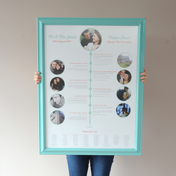 A Relationship Timeline Wedding Table Plan