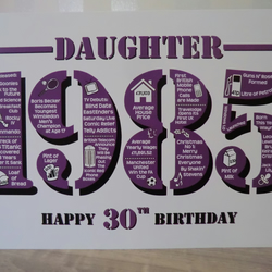 Happy 30th Birthday Daughter Card